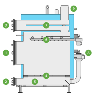 Maine Wood Boiler Multi Pass Cutaway